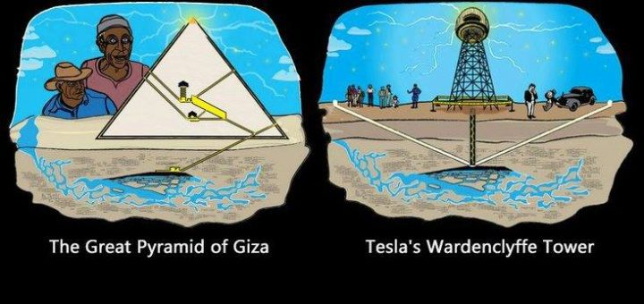 The Great Pyramid of Giza – A Nikola Tesla Like Power Plant Created Thousands of Years Ago